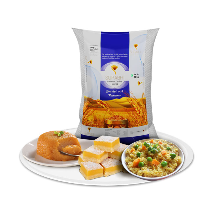 Surabhi Leading Food product Manufacturers In Kerala